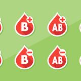 血液型性格占い – 血液型と性格の関連性とは